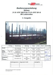 Smms 31 81 4707 500-0 bis 31 81 4707 501-8 - Rail Cargo Austria