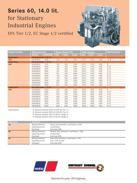 Technical Data Engine Spe on industrial ac system diagram, industrial dc motor diagram, industrial furnace diagram, industrial valve diagram,