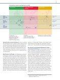 GlobalSupplier - Daimler - Seite 5