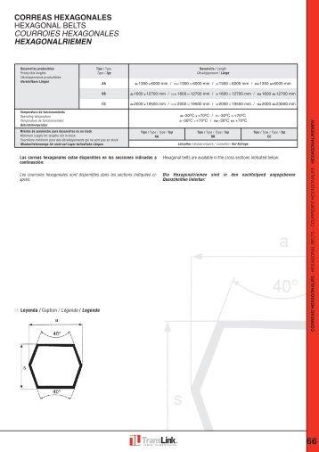 correas hexagonales hexagonal belts courroies ... - TRANSLINK