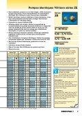 700 bar - Transmission Expert - Page 5