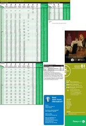 PDF Effective 21/04/2013 - Transperth