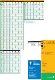 Need more travel information? - Transperth