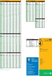 Refer to the South Eastern 19 timetable for more details. - Transperth
