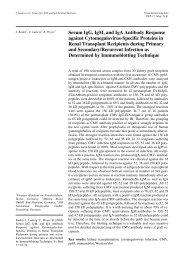 Serum IgG, IgM, and IgA Antibody Response against ...