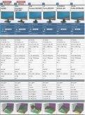 Brillantes Bild - Dell - Page 5