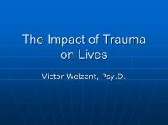Dr Victor Welzant
