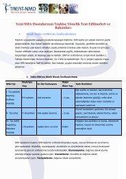 Yeni SMA Hastalarının Teşhise Yönelik Test Edilmeleri ve Bakımları