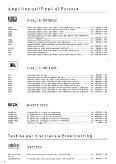 (JBL, Urei, BGW, Ortofon, MicroAudio, Seck).pdf - Page 7