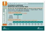 DAL 18 AL 20 SETTEMBRE 2009 - Trenitalia