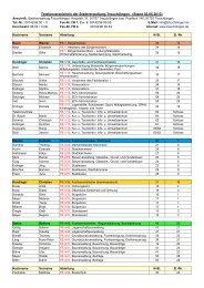 Telefonverzeichnis der Stadtverwaltung Treuchtlingen (Stand 02.05 ...