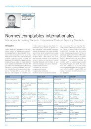 C. Feller: Normes comptables internationales - Trex
