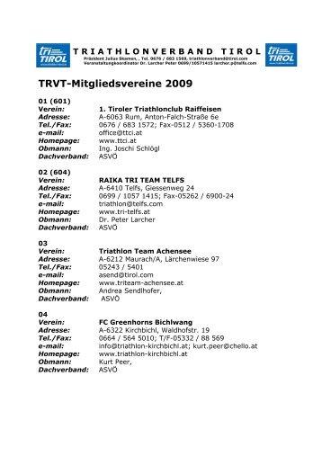 tiroler Vereine 2009 - RAIKA Tri Team Telfs