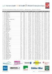 ITU World Championships LD Triathlon - Agegrouper ... - Tri2b