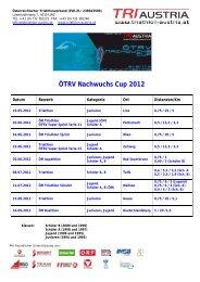ÖTRV Nachwuchs Cup 2012 - Österreichischer Triathlonverband