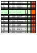 Endstand ÖTRV Cupwertung 2012 Nachwuchs Herren - Seite 2