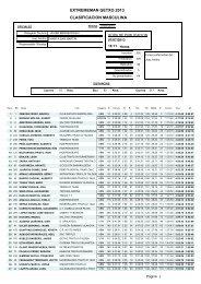 car_imprimir una carrera MASCULINA - Extreme Man Triathlon 2013