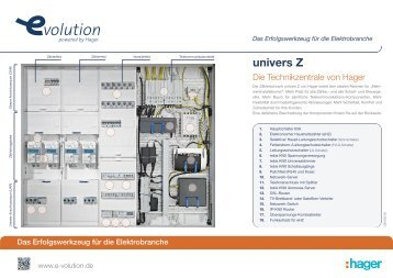 univers Z - Hager