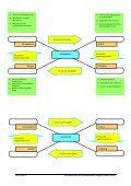 Kernkwaliteiten en kernkwadranten - Page 4