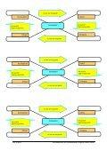 Kernkwaliteiten en kernkwadranten - Page 6