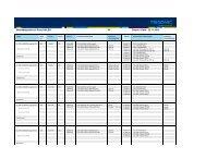 Betriebsgeräte zur Aura UltiLED V3 Datum / Date : 22.11 ... - Tridonic
