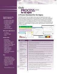 iGrafx Process for Six Sigma
