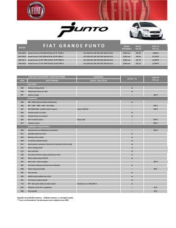 FIATGRANDEPUNTO - Fiat Automobili Srbija