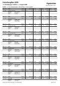 Ergebnisse HDman Staffel - TRIPUGNA - Page 3