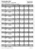 Ergebnisse HDman Staffel - TRIPUGNA - Page 5