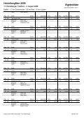 Ergebnisse HDman Staffel - TRIPUGNA - Page 6