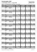 Ergebnisse HDman Staffel - TRIPUGNA - Page 7