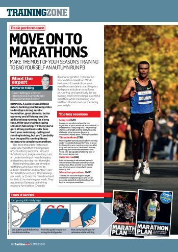 elite marathon training plan pdf