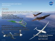 NASA Overview Fundamental Aeronautics Program Research - FICAN