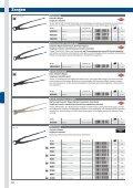HAND WERKZEUG - TRIUSO Qualitätswerkzeuge - Page 2