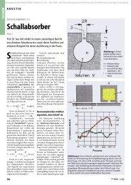 Schallabsorber - TrockenBau Akustik