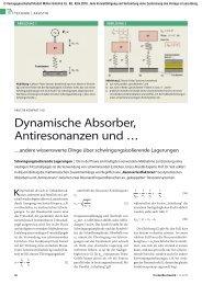 Dynamische Absorber, Antiresonanzen und … - TrockenBau Akustik
