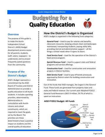 Budget at a Glance FY 2013-14 - Austin ISD