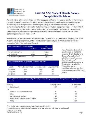 2011-2012 AISD Student Climate Survey Gorzycki ... - Austin ISD