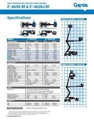 JAA A>C: 86I6AD< - Sunbelt Rentals Oztec Paper Shredder Wiring Diagram on