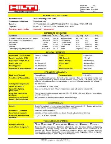 Hilti CF 812 Foam MSDS - Brock White