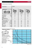 01_Tabele calcul.cdr - Hilti - Page 2