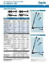 Genie - S125 - Diesel 27.7m Telescopic Boom Lift - JW Hire & Sales ...