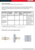 Hilti Brannstopp Akryl fugemasse CFS-S ACR - Motek - Page 6