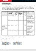 Hilti Brannstopp Akryl fugemasse CFS-S ACR - Motek - Page 7