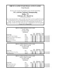 2008 NCA LONE STAR SMALL GYM CLASSIC Final Results NCA ...