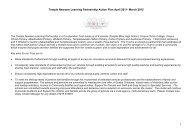 TNLP Action Plan - Drighlington Primary School
