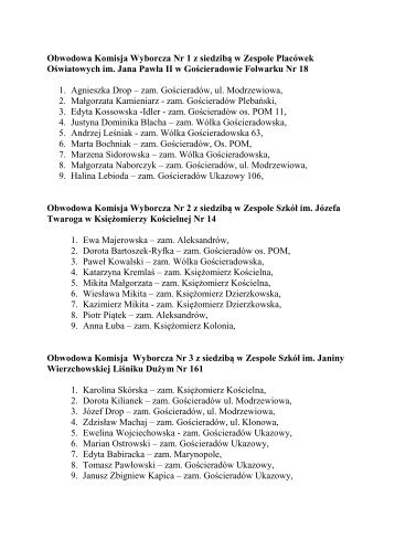 składy komisji - Lublin