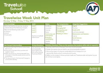 Travelwise Week Unit Plan - Auckland Transport