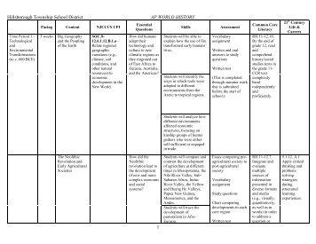 Key conc ap world history curriculum map hillsborough township public gumiabroncs Choice Image