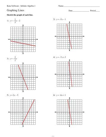 Graphing lines sketch the graph of each line